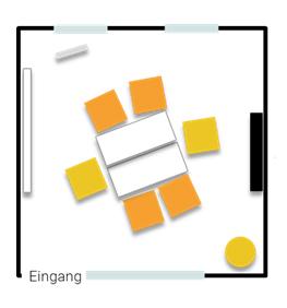 Stellplan Augenblick - Möblierung für eine Kleingruppe am Tisch mit sechs Personen