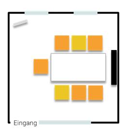 Stellplan Augenblick - Möblierung für eine Konferenz mit sieben Personen