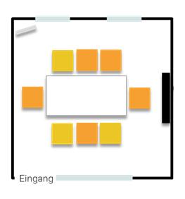 Stellplan Augenblick - Möbel und Aufbau für eine Konferenz mit acht Personen