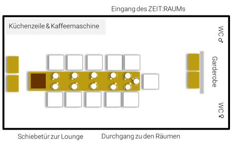 Stellplan Gegenwart - Küche mit großem Esstisch für bis zu elf Personen, Tagungslocation ZEITRAUM