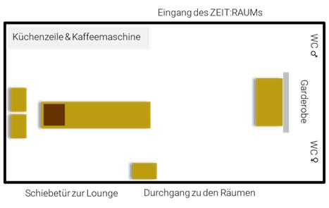 Stellplan Gegenwart - Küche mit großem Buffettisch bei großen Gruppen, Tagungslocation ZEITRAUM