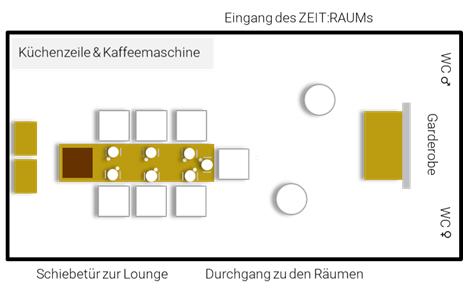 Stellplan Gegenwart - Küche mit kleinem Esstisch und Stehtischen kombiniert, Seminarzentrum ZEITRAUM