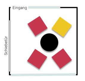 Stellplan Lounge - Kleingruppe oder Pausenszenario für vier Personen, Tagungslocation ZEITRAUM