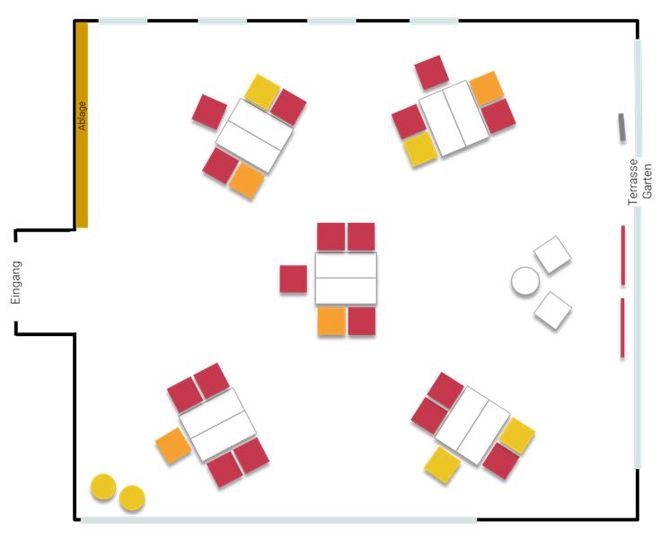 Stellplan Momentum - Kleingruppen mit je zwei Tischen und fünf Stühlen, großer Seminarraum, Eventlocation ZEITRAUM